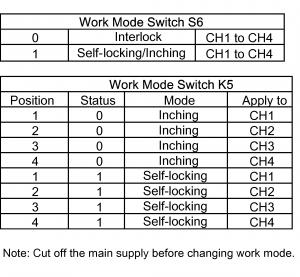 Impostazione Sonoff 4CH pro K5 e K6